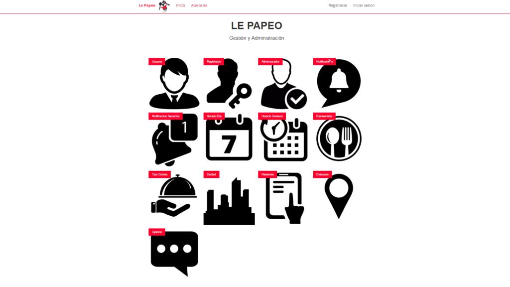 Menú principal de la página de LePapeo. Se pueden apreciar una serie de iconos de acceso a los distintos apartados de la web